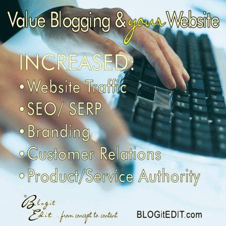 BlogitEdit.com Blogging Value Meme