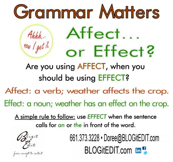 BlogitEdit.com square meme Affect vs. Effect